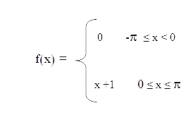 Fourier Series On line calculator - Mathstools